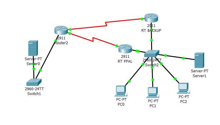Averiguar IP de un equipo conectado a un switch