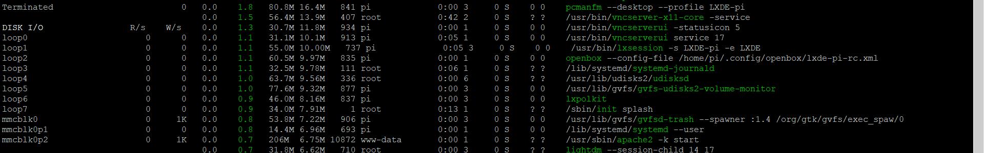 Monitoriza tu máquina Linux con Glances
